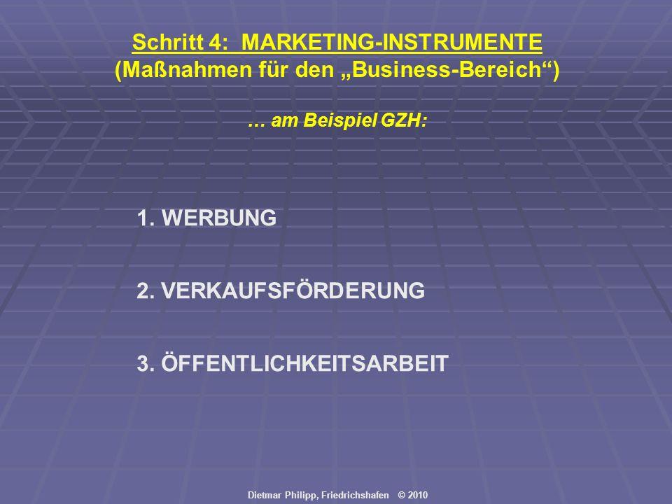 Dietmar Philipp, Friedrichshafen © 2010 Schritt 4: MARKETING-INSTRUMENTE (Maßnahmen für den Business-Bereich) … am Beispiel GZH: 1.WERBUNG 2. VERKAUFS