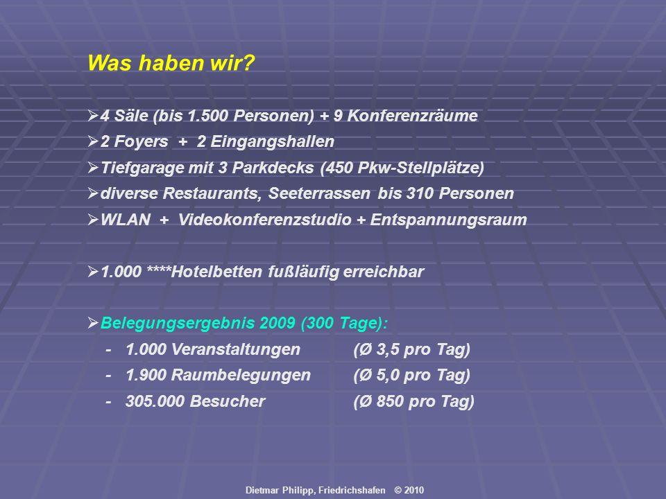 Dietmar Philipp, Friedrichshafen © 2010 Was haben wir? 4 Säle (bis 1.500 Personen) + 9 Konferenzräume 2 Foyers + 2 Eingangshallen Tiefgarage mit 3 Par