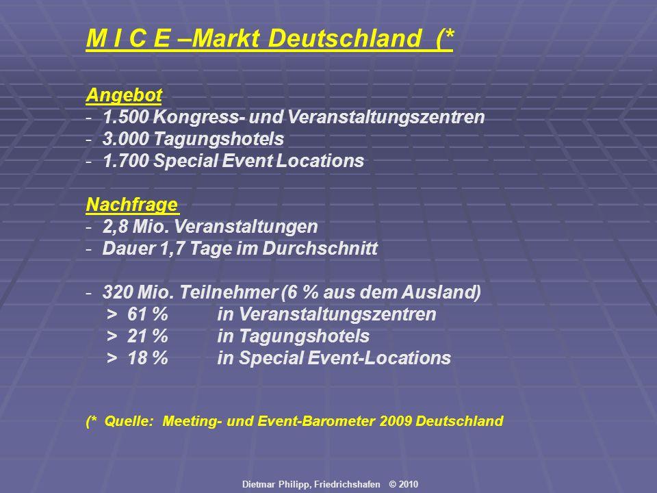 Dietmar Philipp, Friedrichshafen © 2010 M I C E –Markt Deutschland (* Angebot - 1.500 Kongress- und Veranstaltungszentren - 3.000 Tagungshotels - 1.70