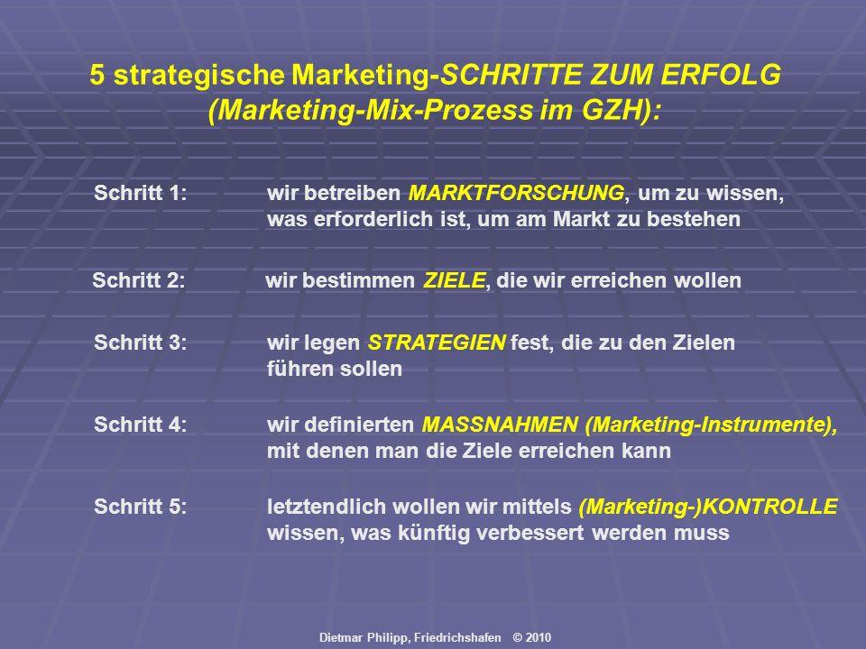 Dietmar Philipp, Friedrichshafen © 2010 5 strategische Marketing-SCHRITTE ZUM ERFOLG (Marketing-Mix-Prozess im GZH): Schritt 1:wir betreiben MARKTFORS