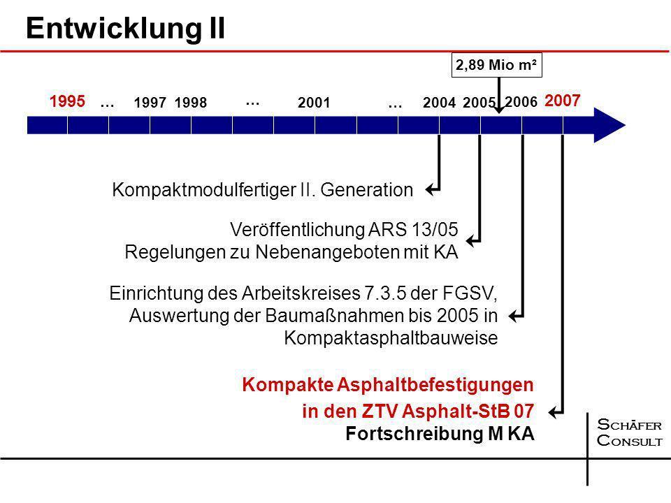 S chäfer C onsult Entwicklung I 1995 1997199820012005 20062007… … … erste Versuchsstrecke, Einbau mit zwei Fertigern (BAB A 4 bei Podelsatz) erste off