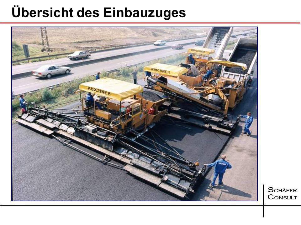 S chäfer C onsult Kompakteinbau auf einer Autobahn (1996/97)
