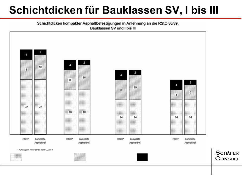 S chäfer C onsult Merkblatt für den Bau kompakter Asphaltbefestigungen M KA Ausgabe 2001 Forschungsgesellschaft für Straßen und Verkehrswesen Arbeitsg