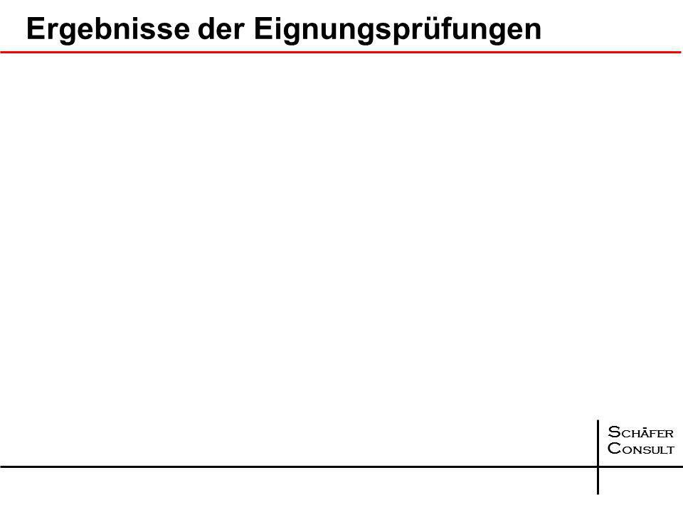 S chäfer C onsult Lückenschluss der Emsland Autobahn Einbau von Kompaktasphalt beim Neubau der BAB A 31 im Abschnitt Los 31.5