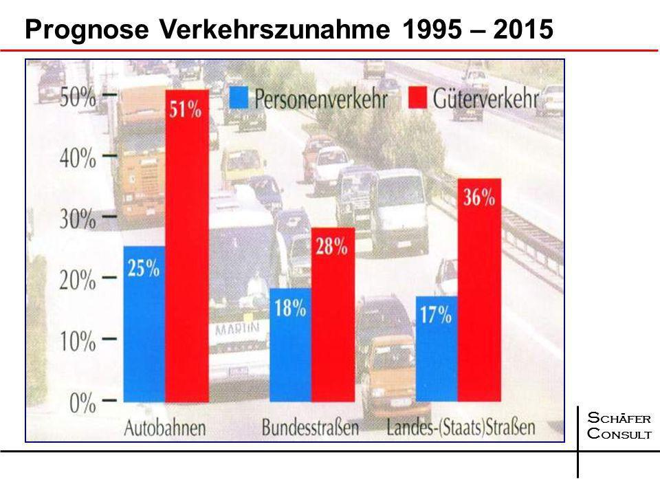 S chäfer C onsult S chäfer C onsult Prognose Verkehrszunahme 1995 – 2015