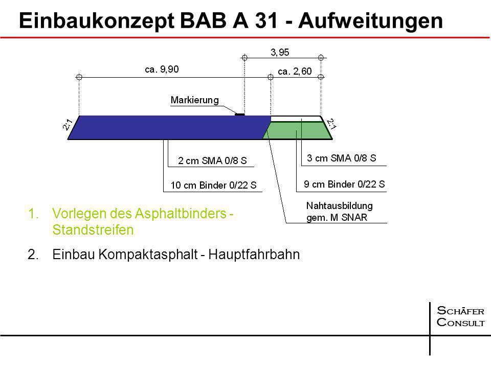 S chäfer C onsult Einbaukonzept BAB A 31 - Aufweitungen 1.Vorlegen des Asphaltbinders - Standstreifen