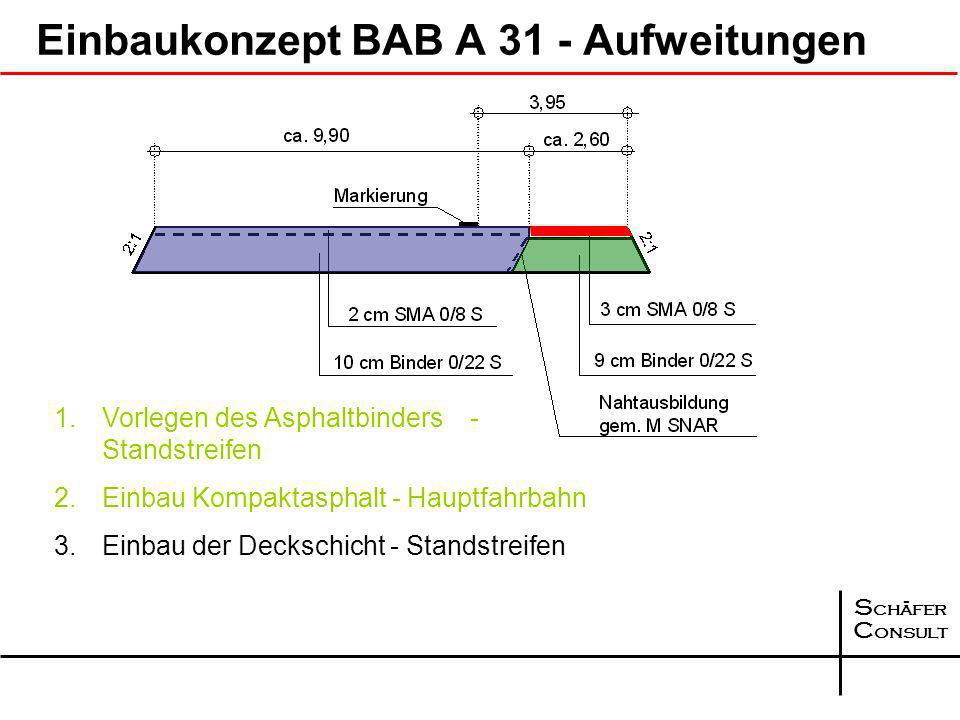 S chäfer C onsult Einbaukonzept BAB A 31 - Aufweitungen 1.Vorlegen des Asphaltbinders - Standstreifen 2.Einbau Kompaktasphalt - Hauptfahrbahn