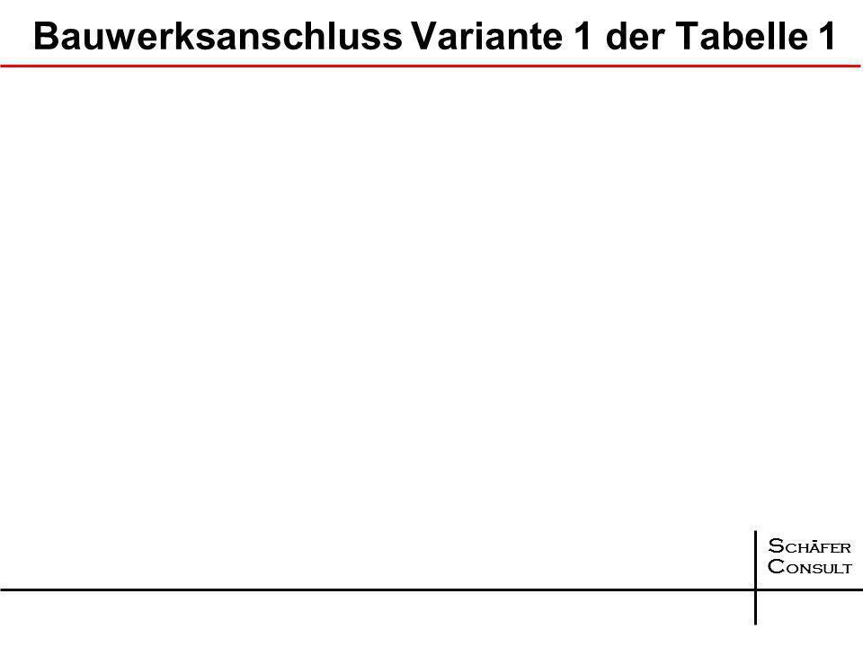 S chäfer C onsult Inhalte des neuen M KA Zusätzliche Hinweise zur Herstellung von Kompakten Asphaltbefestigungen Einbau und Verdichtung Herstellung vo