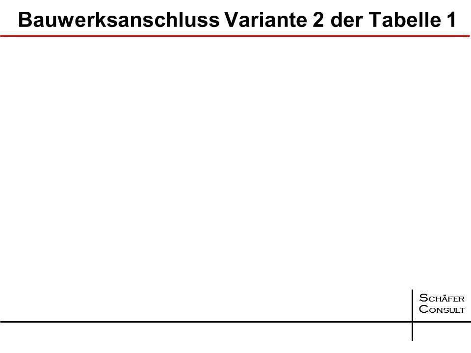 S chäfer C onsult Bauwerksanschluss Variante 1 der Tabelle 1