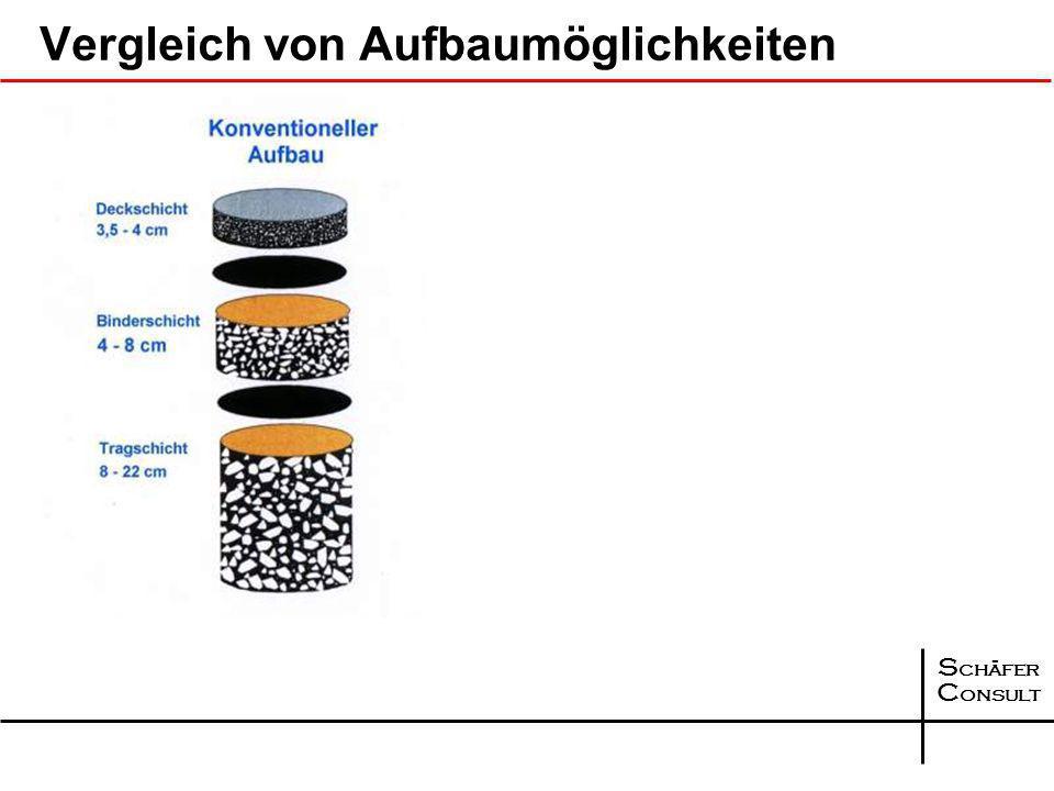 S chäfer C onsult Einbau Kompaktasphalt II. Generation Einbau untere SchichtEinbau obere Schicht