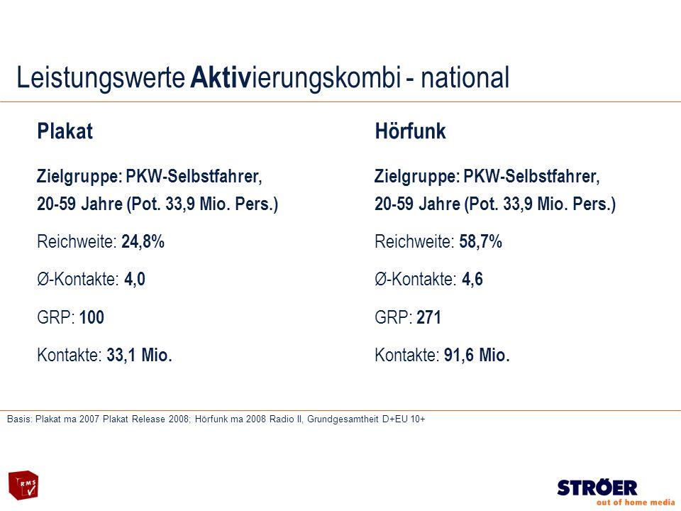 Leistungswerte Aktiv ierungskombi - national Plakat Zielgruppe: PKW-Selbstfahrer, 20-59 Jahre (Pot.