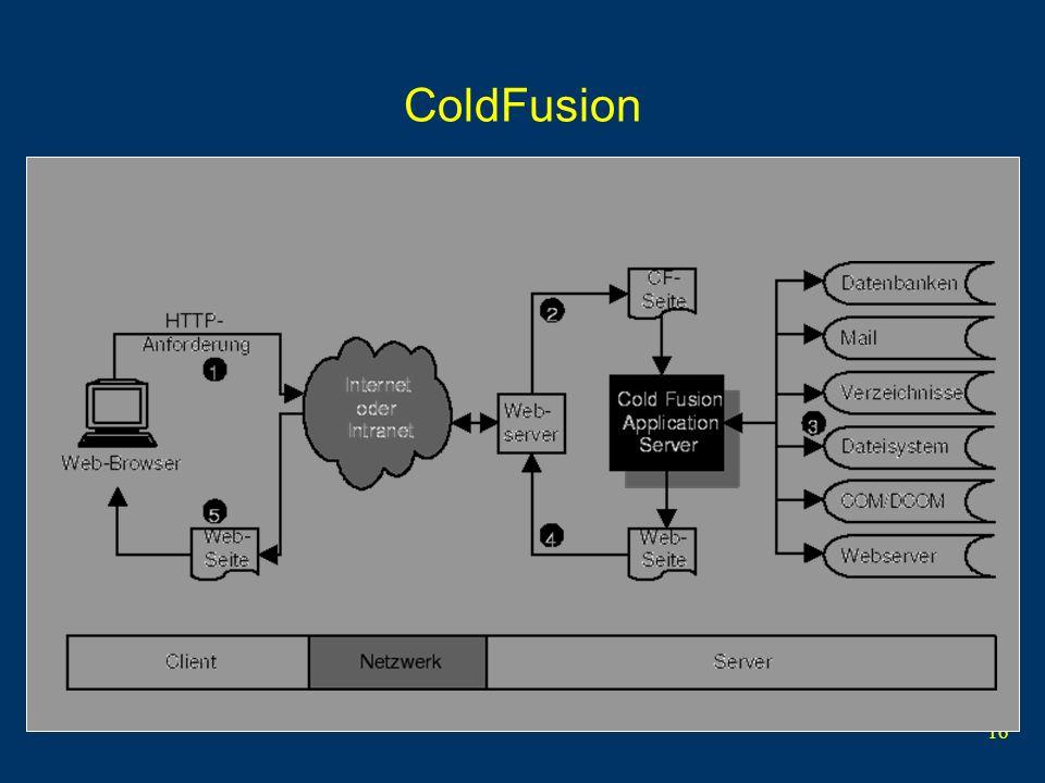 16 ColdFusion