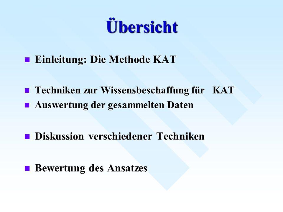 Übersicht Einleitung: Die Methode KAT Einleitung: Die Methode KAT Techniken zur Wissensbeschaffung für KAT Techniken zur Wissensbeschaffung für KAT Au