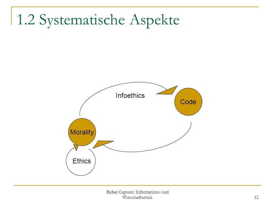 Rafael Capurro: Informations- und Wirtschaftsethik 32 1.2 Systematische Aspekte Morality Code Ethics Infoethics