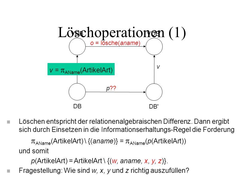 Löschoperationen (1) VDB VDB DB DB o = lösche(aname) p .