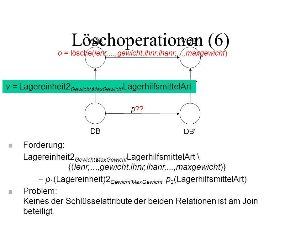 Löschoperationen (6) VDB VDB DB DB o = lösche(lenr,...,gewicht,lhnr,lhanr,...,maxgewicht) p .