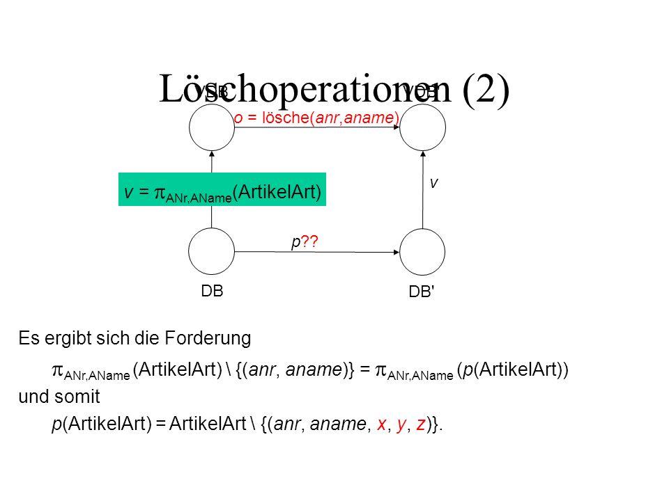 Löschoperationen (6) Displaypal ette LHA- 05 LHA- 06 LEA- 05 LE- 007 LE- 004 LE- 007 LhaNa me LhaN r LeaN r LeN r A- 015 A- 017 A- 015 ANr 2 85 175 85 Stückza hl 212.5 0 175.0 0 212.5 0 Gewicht LH-006 LhN r MaxGewic ht HöheBreit e Länge 600 400 150 100 200.0 0 150.0 0 Versuch 1: Lösche Tupel aus beiden Relationen (Schlüssel gegeben!) Displaypal ette LHA- 05 LHA- 06 LEA- 05 LE- 007 LE- 004 LE- 007 LhaNa me LhaN r LeaN r LeN r A- 015 A- 017 A- 015 ANr 2 85 175 85 Stückza hl 212.5 0 175.0 0 212.5 0 Gewicht LH-006 LhN r MaxGewic ht HöheBreit e Länge 600 400 150 100 200.0 0 150.0 0 Versuch 2: Lösche Tupel aus LagerhilfsmittelArt (Schlüssel gegeben!) Displaypal ette LHA- 05 LHA- 06 LEA- 05 LE- 007 LE- 004 LE- 007 LhaNa me LhaN r LeaN r LeN r A- 015 A- 017 A- 015 ANr 2 85 175 85 Stückza hl 212.5 0 175.0 0 212.5 0 Gewicht LH-006 LhN r MaxGewic ht HöheBreit e Länge 600 400 150 100 200.0 0 150.0 0