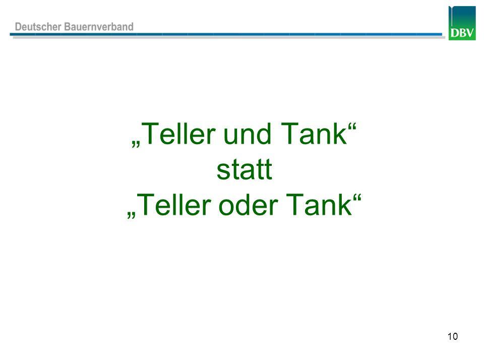 10 Teller und Tank statt Teller oder Tank
