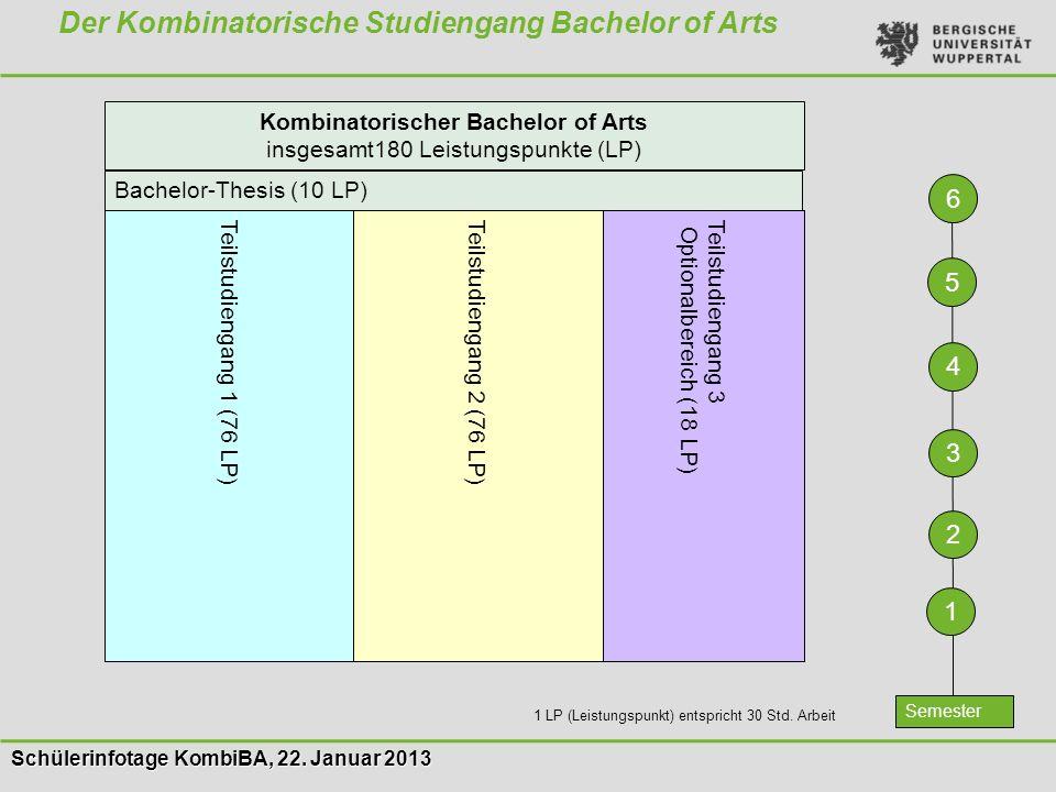 Schülerinfotage KombiBA, 22. Januar 2013 Teilstudiengang 1 (76 LP) Teilstudiengang 2 (76 LP) Kombinatorischer Bachelor of Arts insgesamt180 Leistungsp