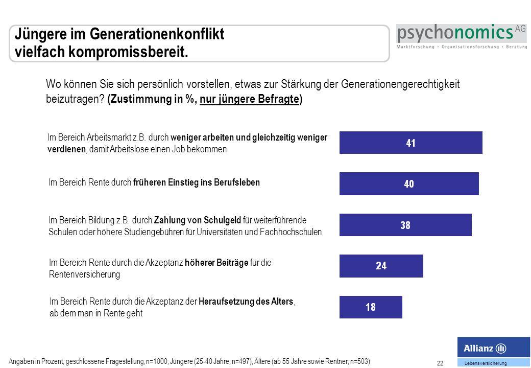 22 Lebensversicherung Im Bereich Arbeitsmarkt z.B.