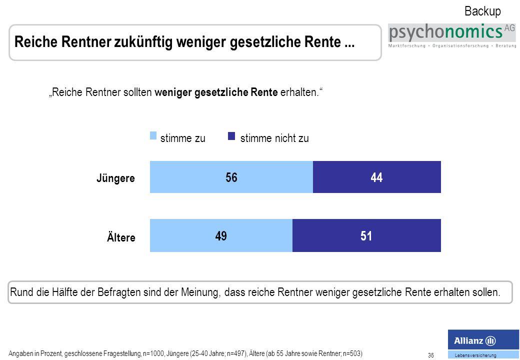36 Lebensversicherung Reiche Rentner zukünftig weniger gesetzliche Rente...