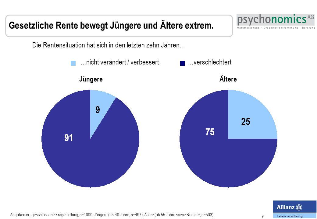 9 Lebensversicherung Die Rentensituation hat sich in den letzten zehn Jahren...