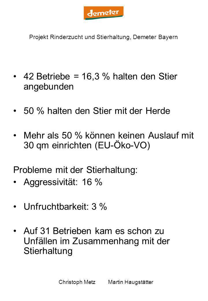 Projekt Rinderzucht und Stierhaltung, Demeter Bayern Christoph Metz Martin Haugstätter 42 Betriebe = 16,3 % halten den Stier angebunden 50 % halten de