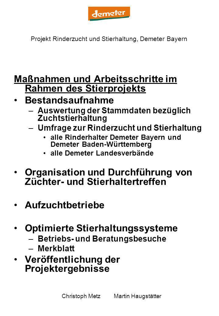 Projekt Rinderzucht und Stierhaltung, Demeter Bayern Christoph Metz Martin Haugstätter Umfrage zur Rinderzucht und Stierhaltung 2005/2006 Bisher an 520 Betriebe verschickt in Bayern und BaWü Rücklauf 257, ~ 50 % Einige ausgewählte Ergebnisse: 1.Fragen zur Betriebsstruktur 72 % sind Milcherzeuger 48,75 ha Ø 30 Kühe Ø Milchleistung Ø 5.145 kg, max.