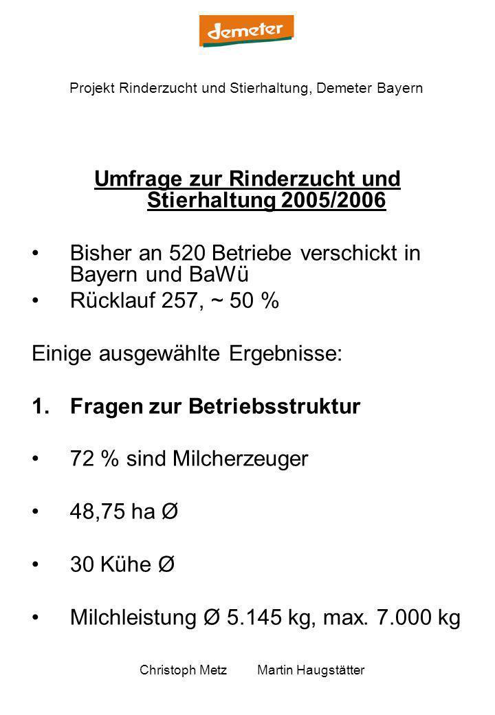 Projekt Rinderzucht und Stierhaltung, Demeter Bayern Christoph Metz Martin Haugstätter Weidegang 78,6 % 21 % silagefreie Fütterung nur 11 % füttern Maissilage ca.