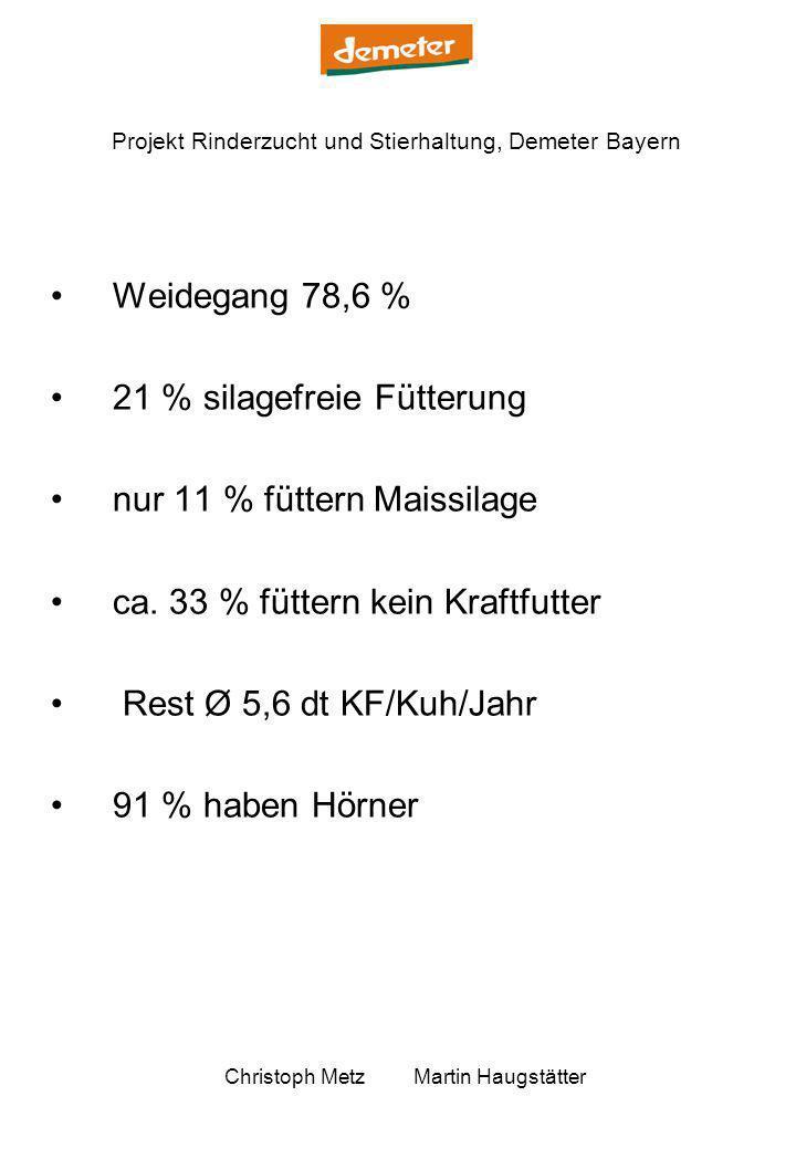 Projekt Rinderzucht und Stierhaltung, Demeter Bayern Christoph Metz Martin Haugstätter Weidegang 78,6 % 21 % silagefreie Fütterung nur 11 % füttern Ma