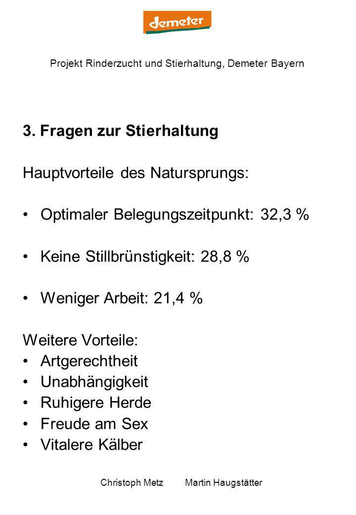 Projekt Rinderzucht und Stierhaltung, Demeter Bayern Christoph Metz Martin Haugstätter 42 Betriebe = 16,3 % halten den Stier angebunden 50 % halten den Stier mit der Herde Mehr als 50 % können keinen Auslauf mit 30 qm einrichten (EU-Öko-VO) Probleme mit der Stierhaltung: Aggressivität: 16 % Unfruchtbarkeit: 3 % Auf 31 Betrieben kam es schon zu Unfällen im Zusammenhang mit der Stierhaltung