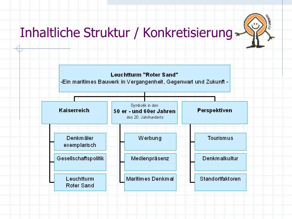 Inhaltliche Struktur / Konkretisierung