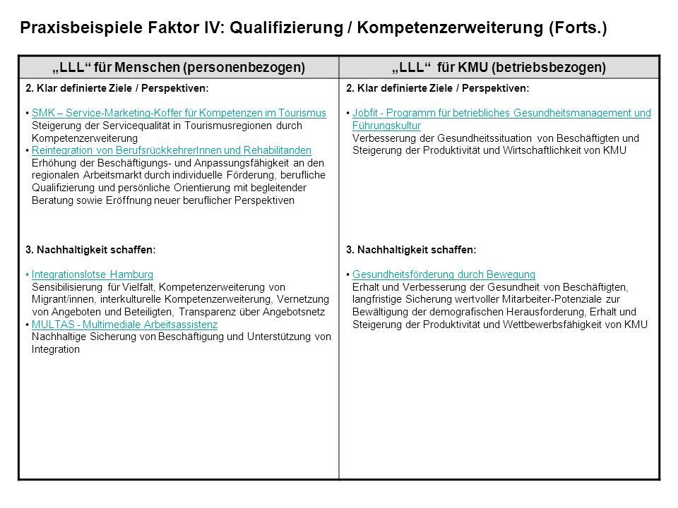 LLL für Menschen (personenbezogen)LLL für KMU (betriebsbezogen) 2. Klar definierte Ziele / Perspektiven: SMK – Service-Marketing-Koffer für Kompetenze