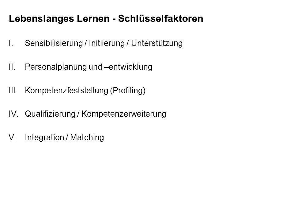 Lebenslanges Lernen - Schlüsselfaktoren I.Sensibilisierung / Initiierung / Unterstützung II.Personalplanung und –entwicklung III.Kompetenzfeststellung