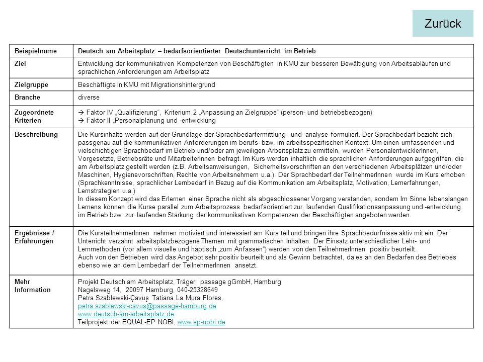 BeispielnameDeutsch am Arbeitsplatz – bedarfsorientierter Deutschunterricht im Betrieb ZielEntwicklung der kommunikativen Kompetenzen von Beschäftigte