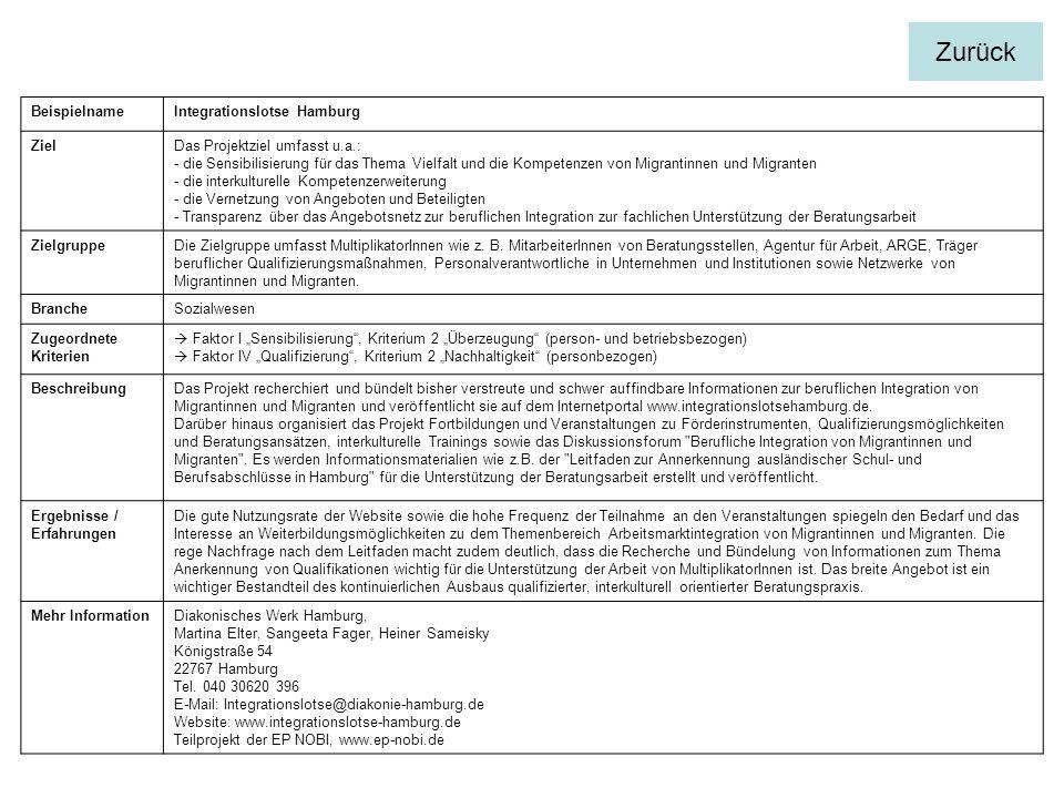 BeispielnameIntegrationslotse Hamburg ZielDas Projektziel umfasst u.a.: - die Sensibilisierung für das Thema Vielfalt und die Kompetenzen von Migrantinnen und Migranten - die interkulturelle Kompetenzerweiterung - die Vernetzung von Angeboten und Beteiligten - Transparenz über das Angebotsnetz zur beruflichen Integration zur fachlichen Unterstützung der Beratungsarbeit ZielgruppeDie Zielgruppe umfasst MultiplikatorInnen wie z.