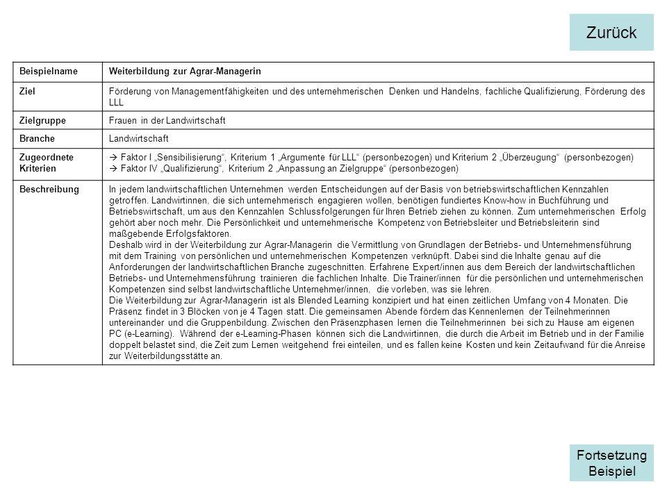 BeispielnameWeiterbildung zur Agrar-Managerin ZielFörderung von Managementfähigkeiten und des unternehmerischen Denken und Handelns, fachliche Qualifizierung, Förderung des LLL ZielgruppeFrauen in der Landwirtschaft BrancheLandwirtschaft Zugeordnete Kriterien Faktor I Sensibilisierung, Kriterium 1 Argumente für LLL (personbezogen) und Kriterium 2 Überzeugung (personbezogen) Faktor IV Qualifizierung, Kriterium 2 Anpassung an Zielgruppe (personbezogen) BeschreibungIn jedem landwirtschaftlichen Unternehmen werden Entscheidungen auf der Basis von betriebswirtschaftlichen Kennzahlen getroffen.