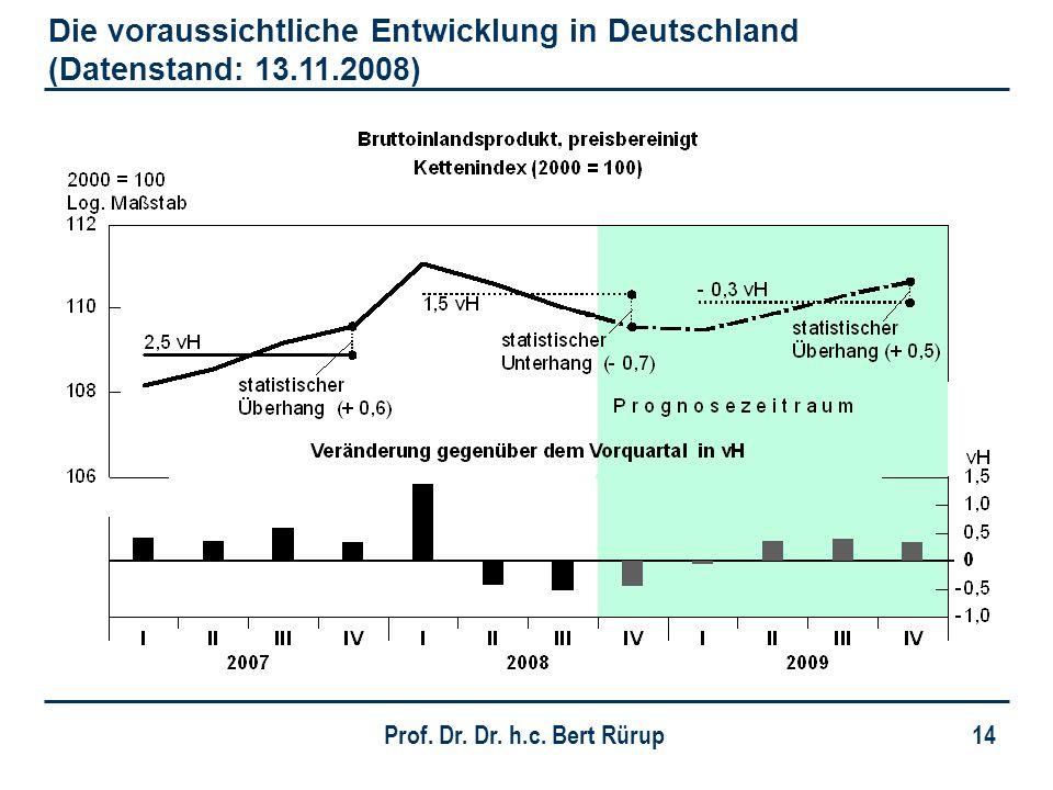 Prof. Dr. Dr. h.c. Bert Rürup 14 Die voraussichtliche Entwicklung in Deutschland (Datenstand: 13.11.2008)