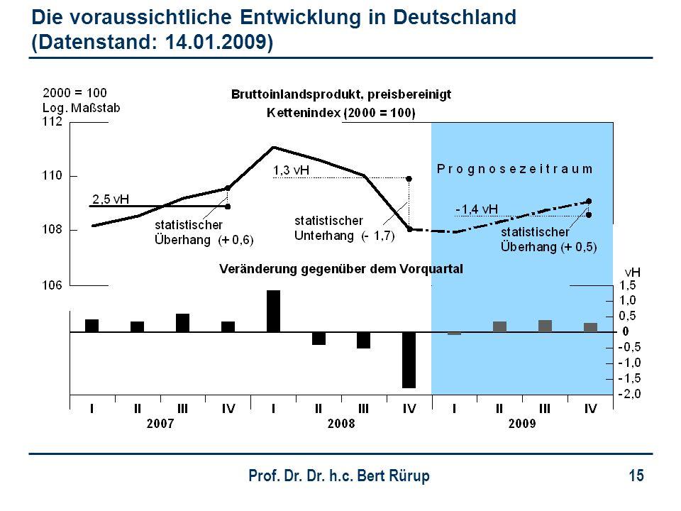 Prof. Dr. Dr. h.c. Bert Rürup 15 Die voraussichtliche Entwicklung in Deutschland (Datenstand: 14.01.2009)