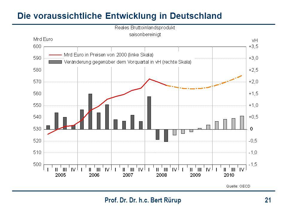 Prof. Dr. Dr. h.c. Bert Rürup 21 Die voraussichtliche Entwicklung in Deutschland