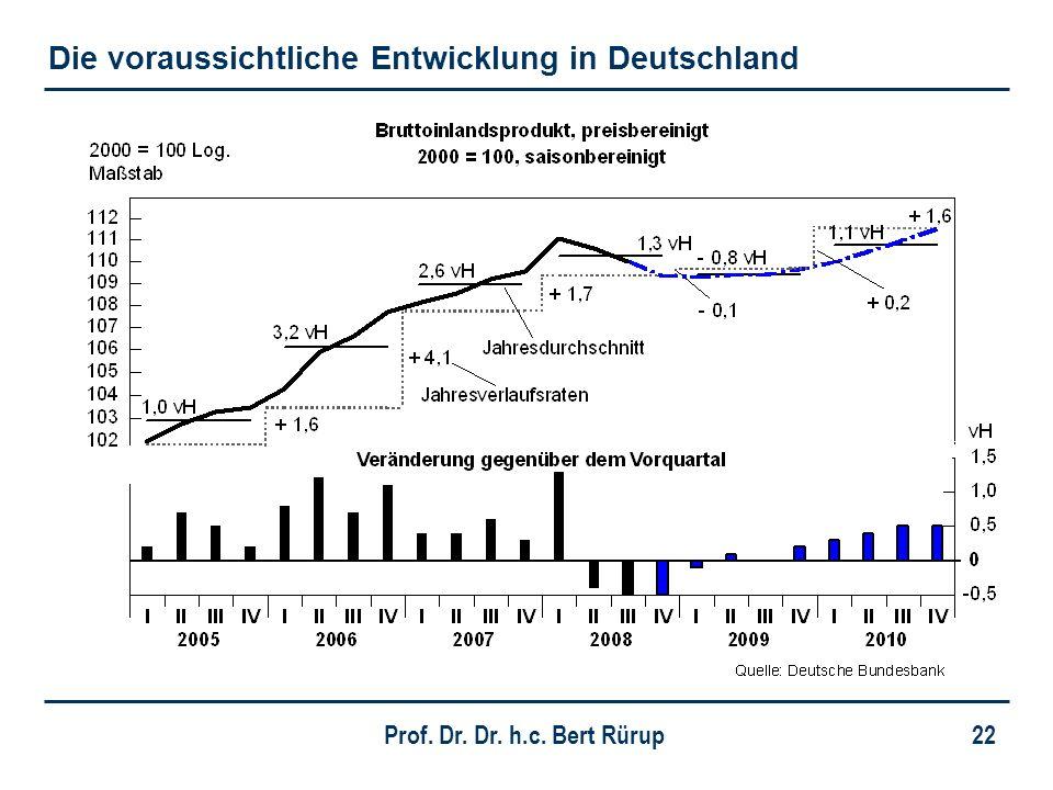 Prof. Dr. Dr. h.c. Bert Rürup 22 Die voraussichtliche Entwicklung in Deutschland