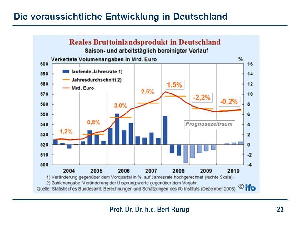 Prof. Dr. Dr. h.c. Bert Rürup 23 Die voraussichtliche Entwicklung in Deutschland