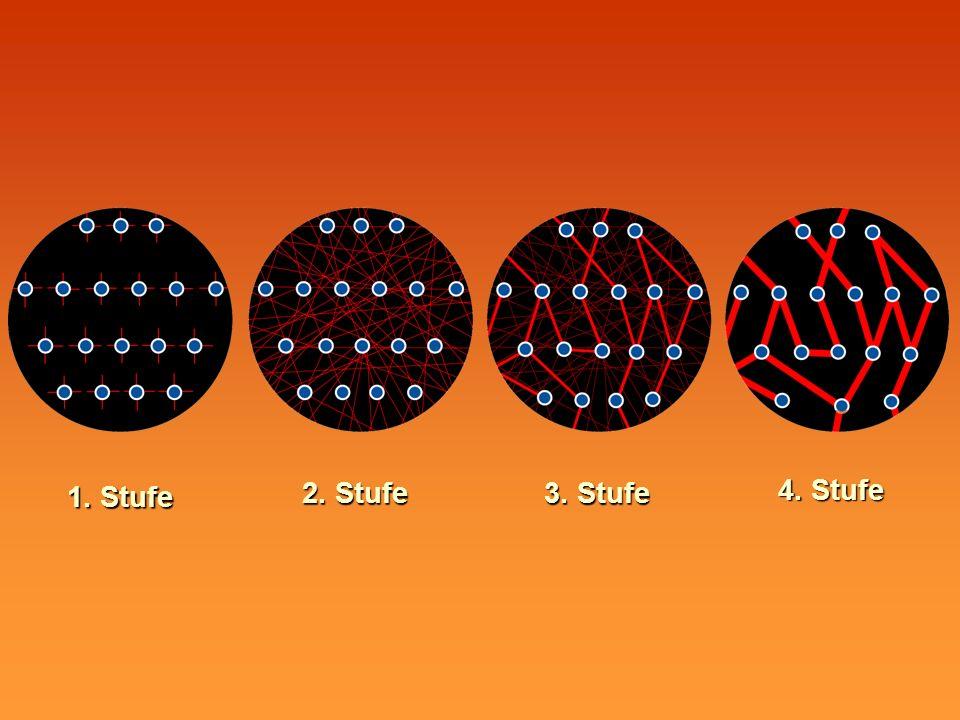 1. Stufe 2. Stufe 3. Stufe 4. Stufe