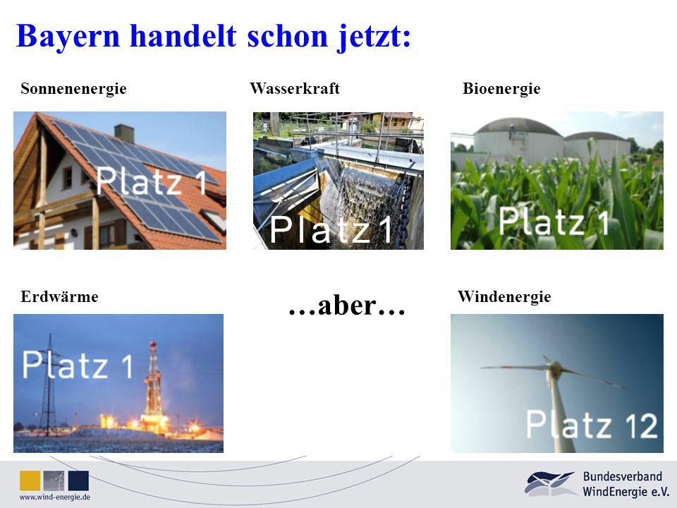 Bayern handelt schon jetzt: Sonnenenergie Windenergie Bioenergie Erdwärme …aber… Wasserkraft P l a t z 1