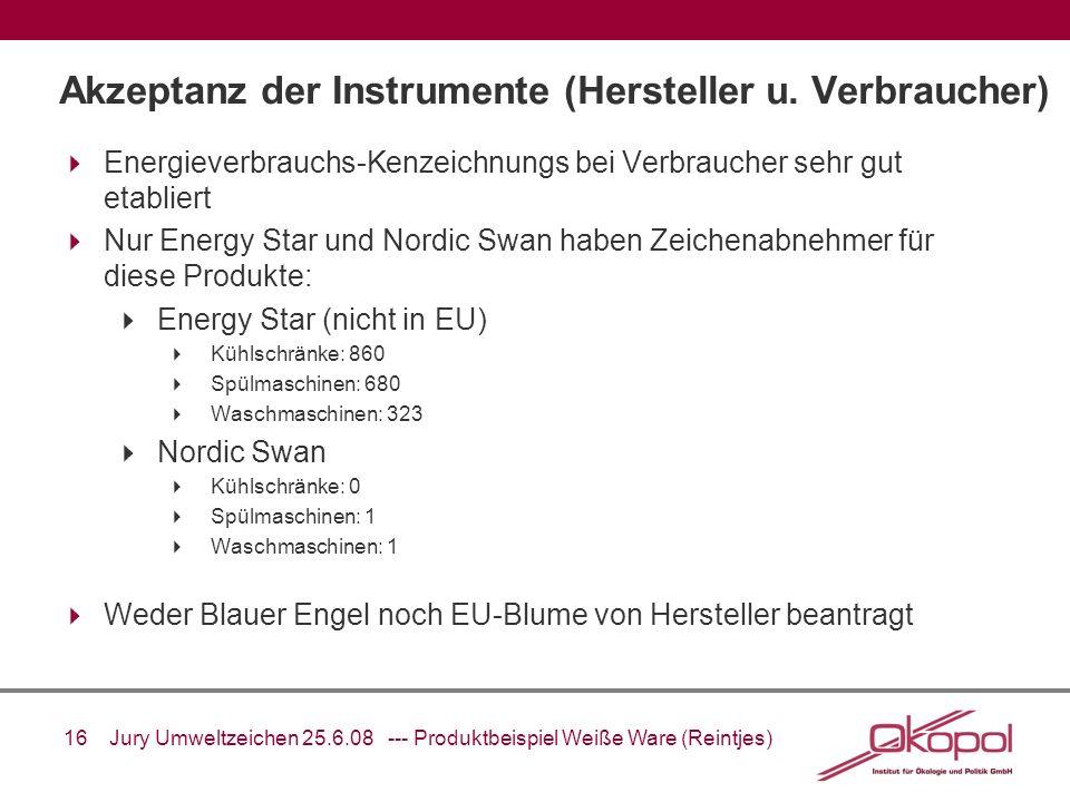 16 Jury Umweltzeichen 25.6.08 --- Produktbeispiel Weiße Ware (Reintjes) Akzeptanz der Instrumente (Hersteller u. Verbraucher) Energieverbrauchs-Kenzei