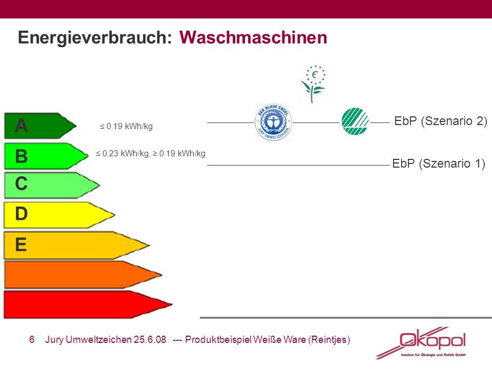 6 Jury Umweltzeichen 25.6.08 --- Produktbeispiel Weiße Ware (Reintjes) A B C D E EbP (Szenario 1) EbP (Szenario 2) Energieverbrauch: Waschmaschinen 0.