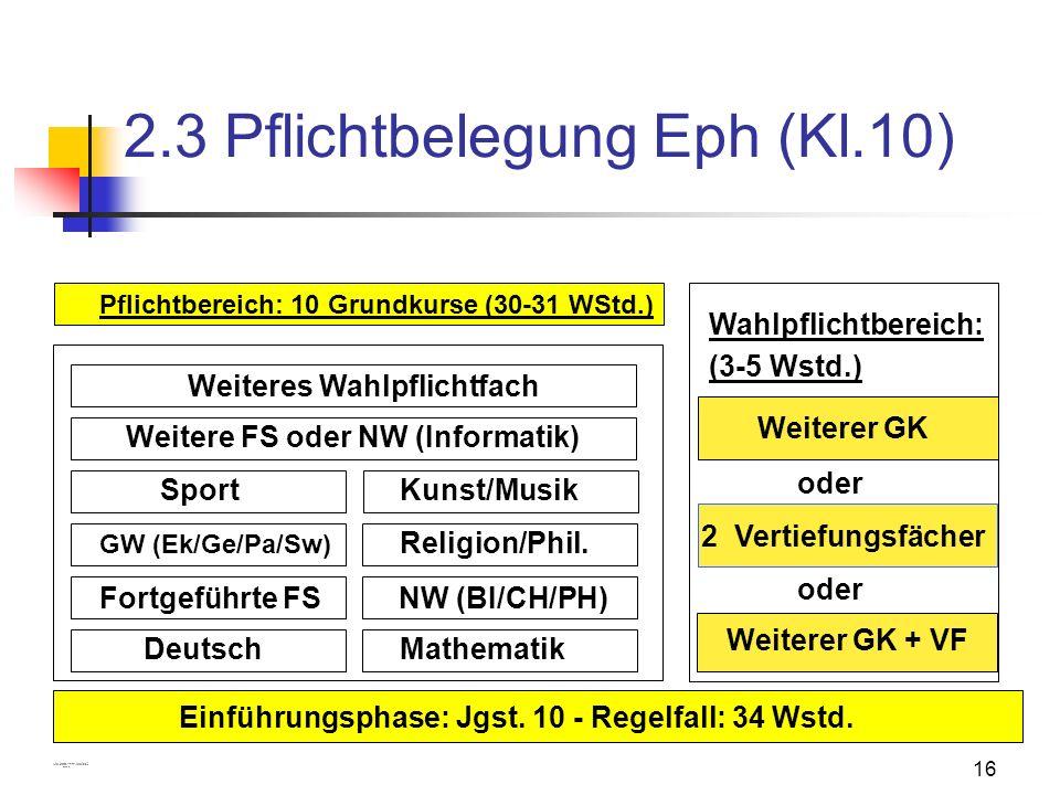 16 2.3 Pflichtbelegung Eph (Kl.10) Einführungsphase: Jgst. 10 - Regelfall: 34 Wstd. DeutschMathematik Fortgeführte FSNW (BI/CH/PH) GW (Ek/Ge/Pa/Sw) Re