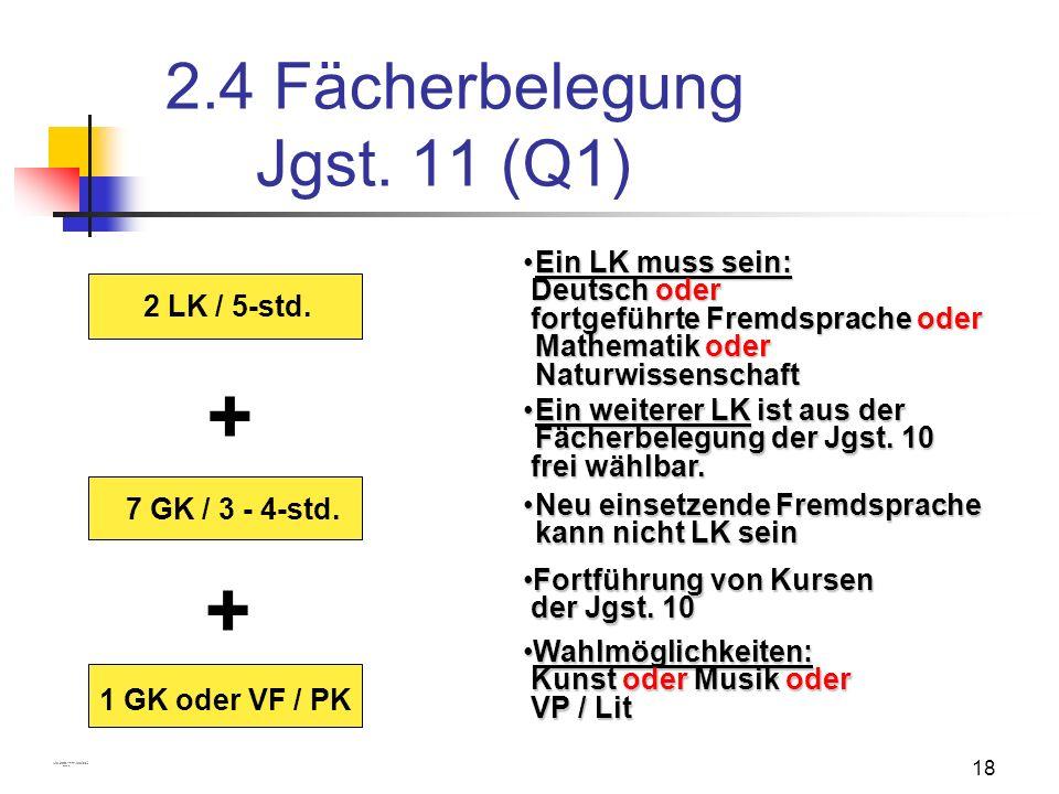 18 2.4 Fächerbelegung Jgst. 11 (Q1) 2 LK / 5-std. Ein LK muss sein:Ein LK muss sein: Deutsch oder Deutsch oder fortgeführte Fremdsprache oder Mathemat
