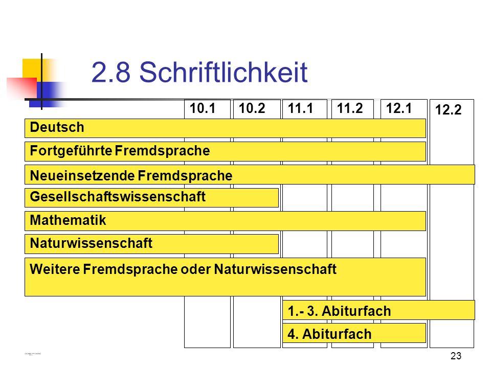 23 2.8 Schriftlichkeit 11.211.110.210.112.1 12.2 Deutsch Fortgeführte Fremdsprache Neueinsetzende Fremdsprache Gesellschaftswissenschaft Mathematik Na