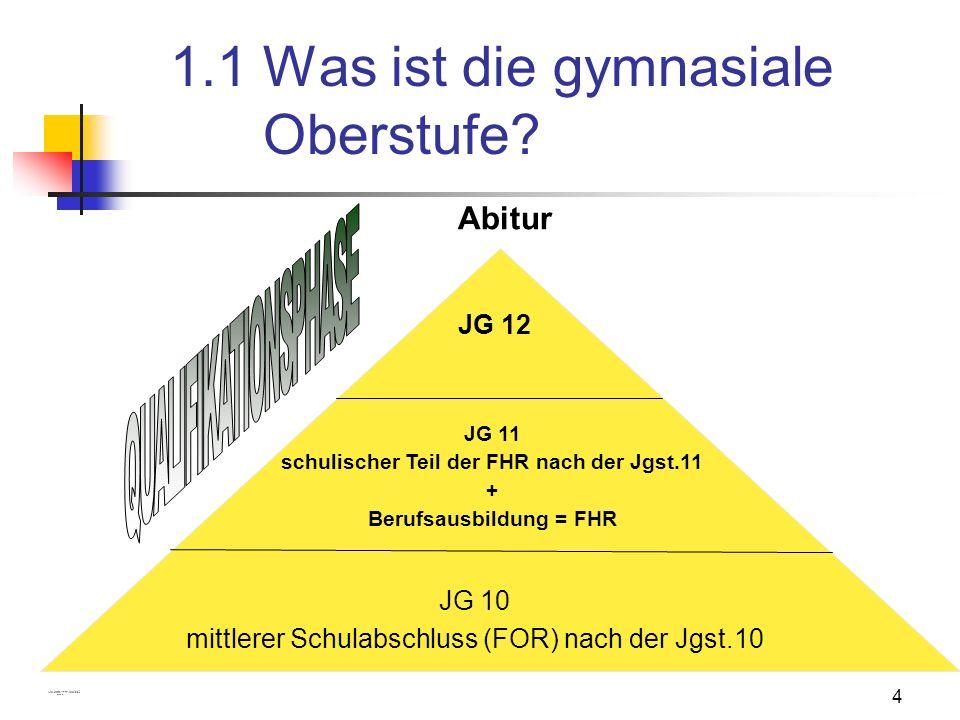 4 1.1 Was ist die gymnasiale Oberstufe? Abitur JG 12 JG 11 schulischer Teil der FHR nach der Jgst.11 + Berufsausbildung = FHR JG 10 mittlerer Schulabs